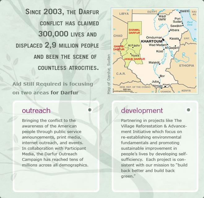 Darfur Presentation